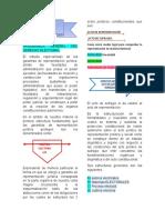 NOTAS DE DERECHO ELECTORAL