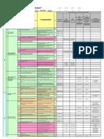 13 Course procedure table