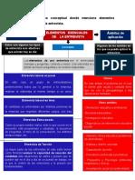 ELEMENTOS ESCENCIALES DE LA ENTREVISTA - FRANYELI PERALTA