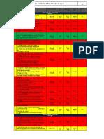 Analyse des risques sst Maklada SAaaaa-converti (2)