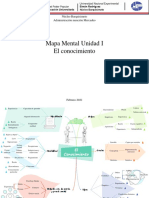 Mapa mental Unidad I El Conocimiento
