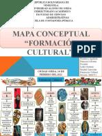 Formación Cultural