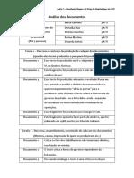 Formulário Para Analisar Os Documentos