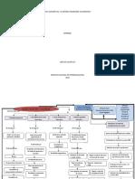 Evidencia 1 Mapa conceptual El sistema financiero colombiano