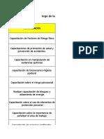 Cronograma de Capacitaciones Edifikar