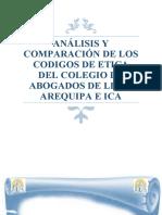 ANÁLISIS Y COMPARACIÓN DE LOS CODIGOS DE ETICA DEL COLEGIO DE ABOGADOS DE LIMA