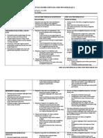 Lembar  02 Evaluasi Diri & Rencana Guru Penggerak (1)