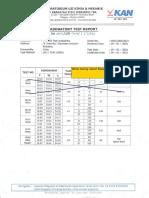 Charpy Impact Test Result Di KS (20 Jan 2021)