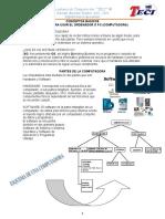 Manual Windows (Sistema Operativo)