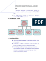 ALL ABOUT PREPARATION OF FINANCIAL BUDGET
