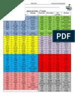 Irregular verbs list 2020-2021 colour