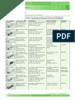 Datasheet Accessories