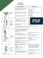 Reiki-Symbols-Infographic.en.it