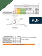 Anexo 1-Ejemplo Lista de Chequeo para Diagnosticos RESULTA