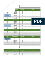 Plantilla Oficial Publicación Horarios Distancia 2021-15- Madrid