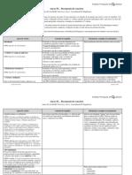 Anexo SL Do ISO IEC Directives IPQ