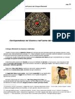 05 - Naturopatia Cinese - proprietà dei i Cinque Elementi - 2020-21