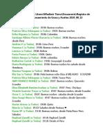 Registro de conversaciones Procesamiento de Grasa y Aceites 2020_08_13 20_01