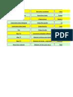 Tabela_informações_técnicas