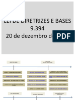 Lei nº 9.394 de 1996 - Lei de Diretrizes e Bases
