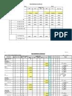BBS Format (Final)