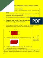 09-02-2021._Sigaa._Aula_6._Similaridade_entre_fluxo_unidimensional_de_calor_de_