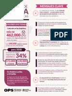Fact-sheet-BreastCancer2019-SPA