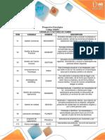 Anexo1-Listado variables Prospectiva Estratégica (1)