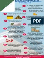 Medidas Se Seguridad Para Almacenamiento de Materiales Explosivos