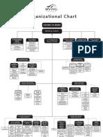 Irving_Org_Chart_2011-02-18