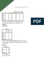 Uji k Related Samples Test Cohran