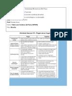 PS 15 - Piaget versus Vygotsky - FABIO PAIVA