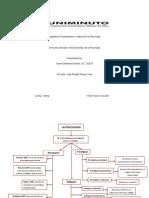 mapa conceptual de historia act 3 (1)