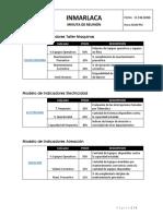 KPI_Propuestos