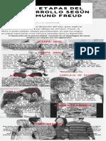 LAS ETAPAS DEL DESARROLLO SEGÚN SIGMUND FREUD (2)