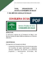 Estructura General y detallada de la Consejería de Salud de la Junta de Andalucía