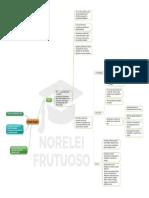 Mapa Mental Paulo Fochi.