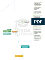 Mapa_mental_Perrenoud. (1)