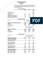 Market Data, Staunton, Virginia, 2011-02-25