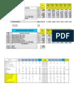 P.U. Instalaciòn de Sotcrete Convencional via Seca - Teincomin SAC 2018_V28-08
