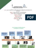 LineaTiempo modelos paradigmaticos en la educacion