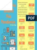 10 Passos Para o MI Pós Pademia