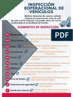 Infografía_Inspección Preoperacional