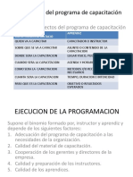 Elaboración del programa de capacitación