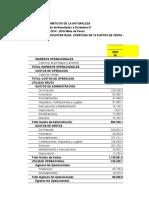 POLI. U. CASO 3 - GERENCIA FIN