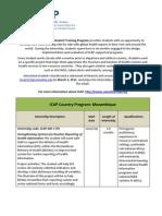 ICAP Mozambique Internship Opportunity
