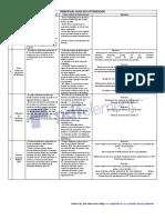 Resumen-de-los-principales-casos-de-factorizacion,-con teoria-y-ejemplos
