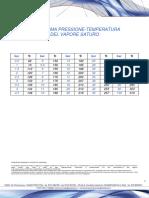 DIAGRAMMA_PRESSIONE_TEMPERATURA_VAPORE