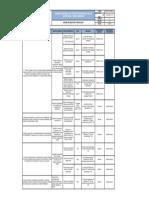 Objetivo  y metas del SGSST 2019 Modif x medico