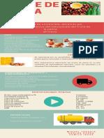 Aceite de Palma Infografia Proyecto